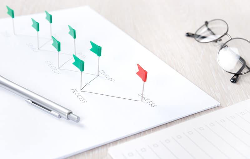 Talent Management strategin är den andra sidan av affärsplanen